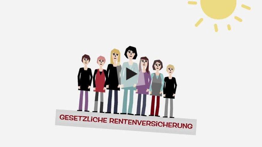 """gezeichnete Frauen auf einem schiefen Untergrund, auf dem """"Gesetzliche Rentenversicherung"""" steht"""