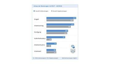 """Fact Sheet vom Förderprogramm """"Integration durch Qualifizierung (IQ)"""